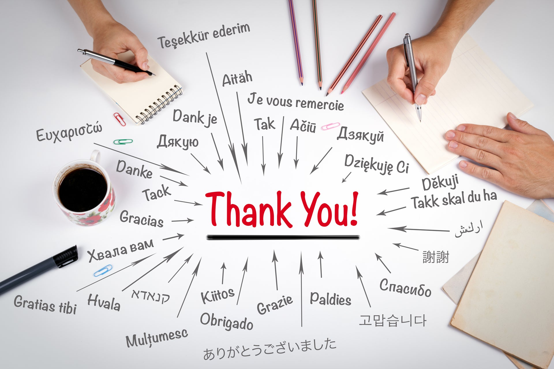 Why Saying Thank You in Business Matters